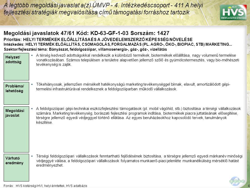 5 Forrás:HVS kistérségi HVI, helyi érintettek, HVS adatbázis A legtöbb megoldási javaslat a(z) ÚMVP - 4.