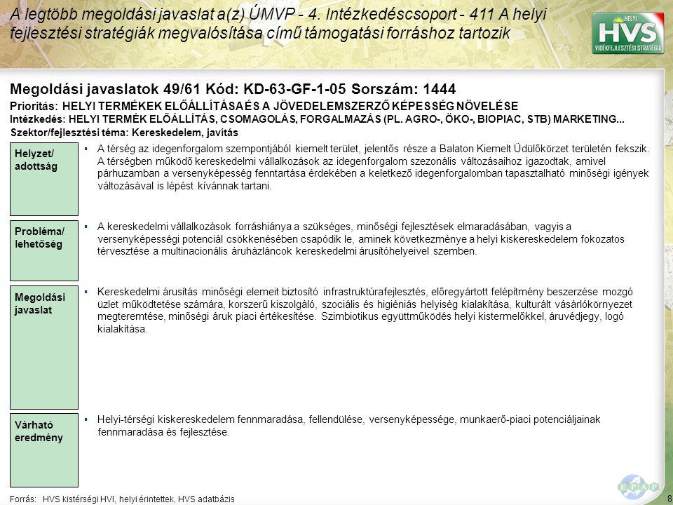 9 Forrás:HVS kistérségi HVI, helyi érintettek, HVS adatbázis A legtöbb megoldási javaslat a(z) ÚMVP - 4.