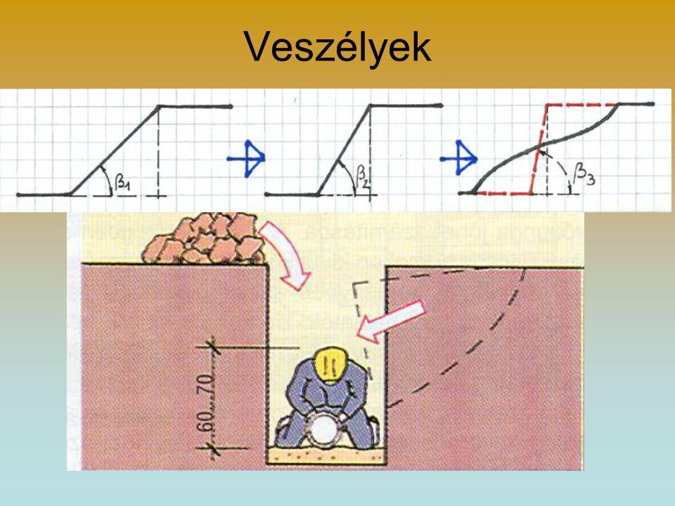 Dúcolás •A•A dúcolás: valamely földmű függőleges, vagy közel függőleges határoló felületének ideiglenes megtámasztása •d•dúcolásnak (dúcolatnak) nevezik az ilyen megtámasztó szerkezetet is.