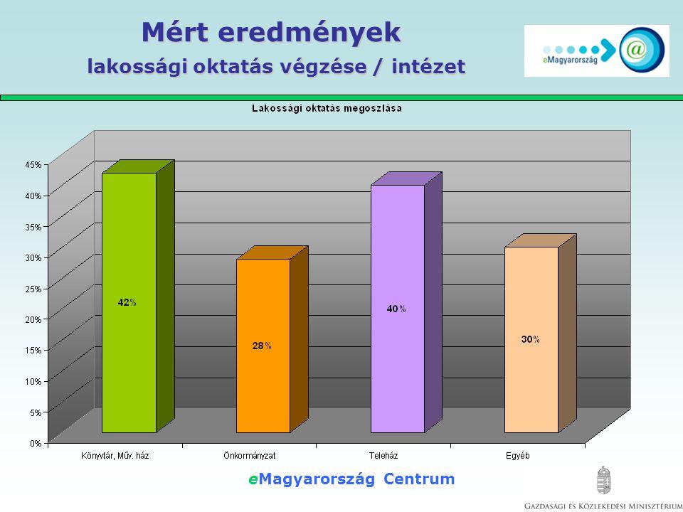 eMagyarország Centrum eTanácsadói Pilot eredmények forgalmi adatok 50 eTanácsadóval működő vs 50 állandó személyzet nélkül működő @Pont