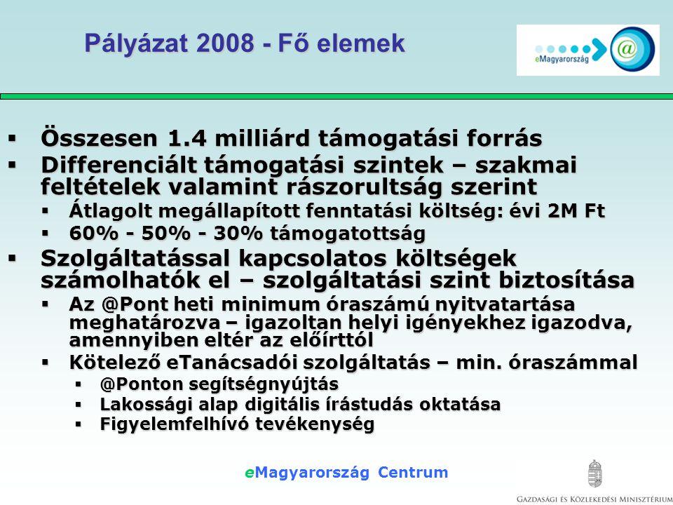 eMagyarország Centrum Pályázat 2008 – támogatási feltételek 2.