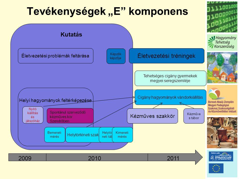 Nyitórendezvény (2009.12.11.