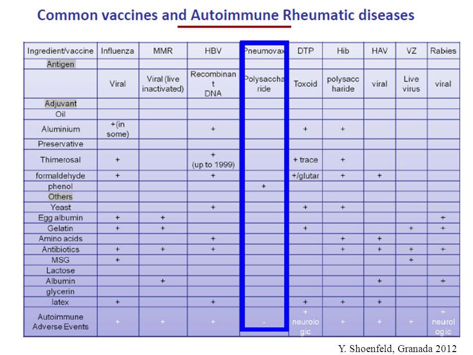 Fertőzés autoimmun betegséget generálhat genetikailag predesztinált egyénekben • antigén specifikus útonmolekuláris mimikri pl.