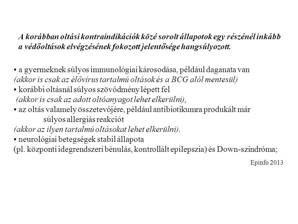 DTPOPV/ IPV MMRHibBCGHep- A Hep- B FS ME inflMnPnHex Ausztria++++++++ Dánia++++++ Belgium+++ + +++ Franciaország ++ +++++ Észtország+++++ Finnország+++++++ Németország+++++++ Magyarország ++++/+++++ +++ Olaszország ++ + + ++++ Luxemburg++++++++ Hollandia Csehország ++++++++ +++ Svájc+++++++ Spanyolország++++++++++ Anglia++++++++ Kötelező és ajánlott (védő)oltások listája Európában Hex:dift,tet,pert,IPV,Hib,Hep-B MMR:kanyaró,mumsz,rubeola OPV/IPV:orális/injekció gyermekbénulás 2013.03.13.