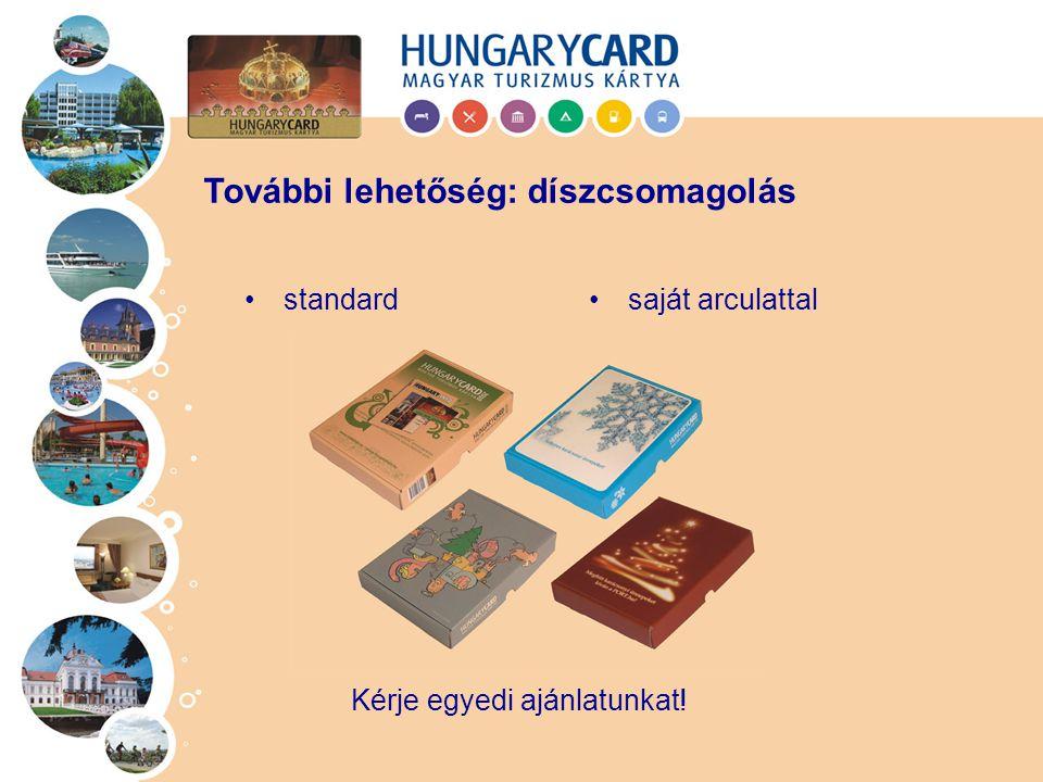 Köszönjük a figyelmét! Hotelinfo Kft. www.hungarycard.hu www.hotelinfo.hu