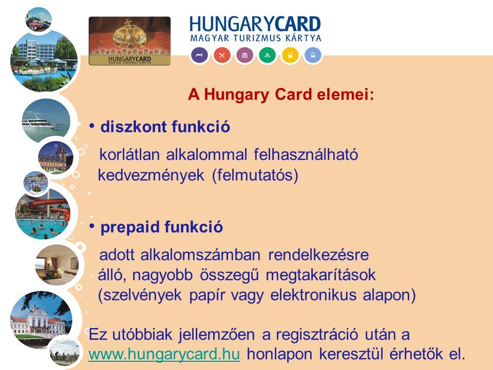 Háromféle szolgáltatási csomaggal kapható: Hungary Card Basic jellemzően felmutatásos kedvezmények Hungary Card Standard megjelennek a nagyértékű megtakarítási lehetőségek Hungary Card Plus teljeskörű szolgáltatást nyújt Kedvezmények országszerte