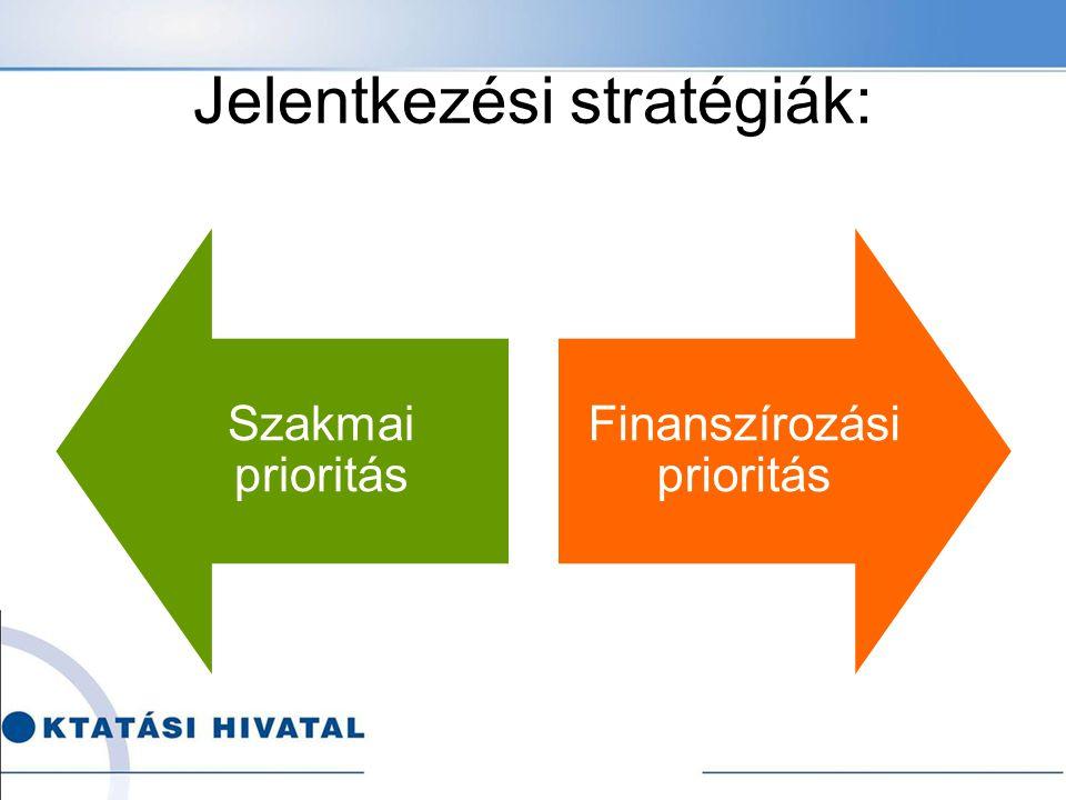 """Jelentkezési sorrend - szakmai prioritás """"Építész akarok lenni : 1.építész – intézmény 1 – A 2.építész – intézmény 1 – K 3.építész – intézmény 2 – A 4.építész – intézmény 2 – K 5.építész – intézmény 3 – A 6.építész – intézmény 3 – K"""