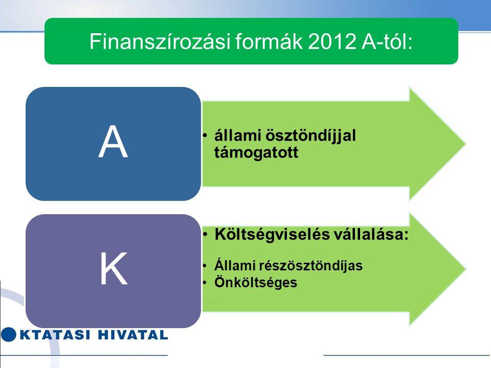 Példa: 1.Mérnök (ANA/ALA): képzési idő = 3,5 év, hazai munkavégzés = 7 év, 2.Bölcsész (ANA/ALA): képzési idő = 3 év, hazai munkavégzés = 6 év 3.Orvosképzés (ONA): képzési idő = 6 év, hazai munkavégzés = 12 év Állami ösztöndíjas: • állami ösztöndíjas besorolás • állami ösztöndíj szerződés megkötése a beiratkozás keretében • állam fizeti a képzés költségeit Ösztöndíjas szerződés: • képzési idő másfélszerese alatt oklevél szerzés • oklevél szerzést követő 20 évben a képzési idő kétszereséig hazai munkavégzés •vagy visszafizeti a képzési költséget A-s jelentkezés: