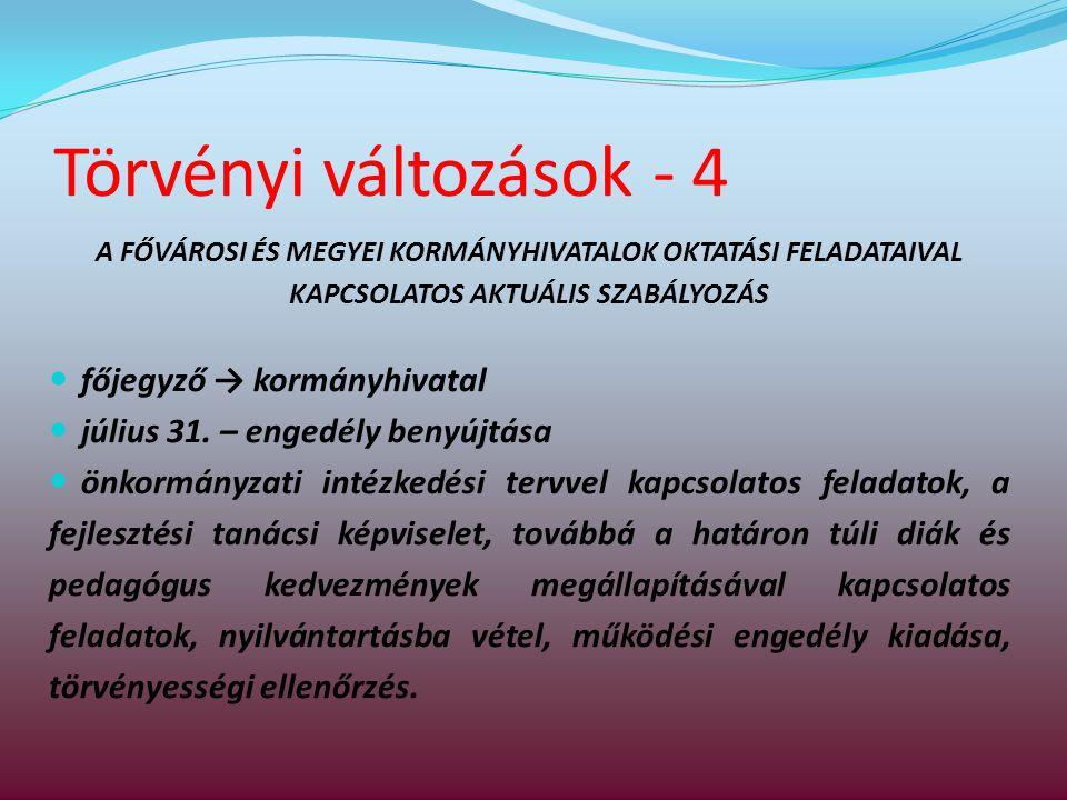MEGYEI KORMÁNYHIVATALOK 1.