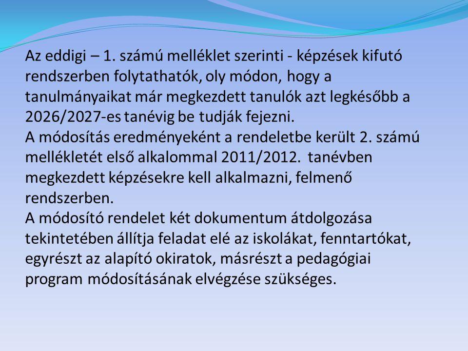Alapító okirat A közoktatási intézmény alapdokumentuma az alapító okirat.