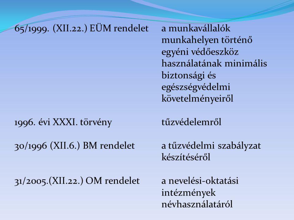 30/2011.(VI. 7.) NEFMI rendelet a 2011/2012. tanév rendjéről, 11/1994.