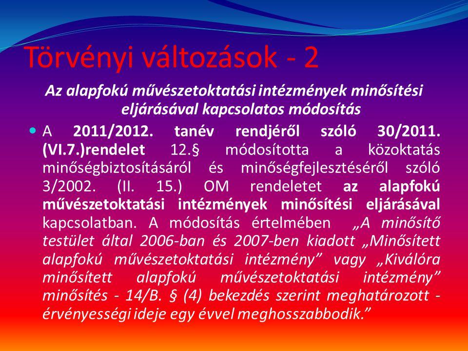 Törvényi változások - 3 2011.évi LXXIV. törvény módosította a közoktatási tv.