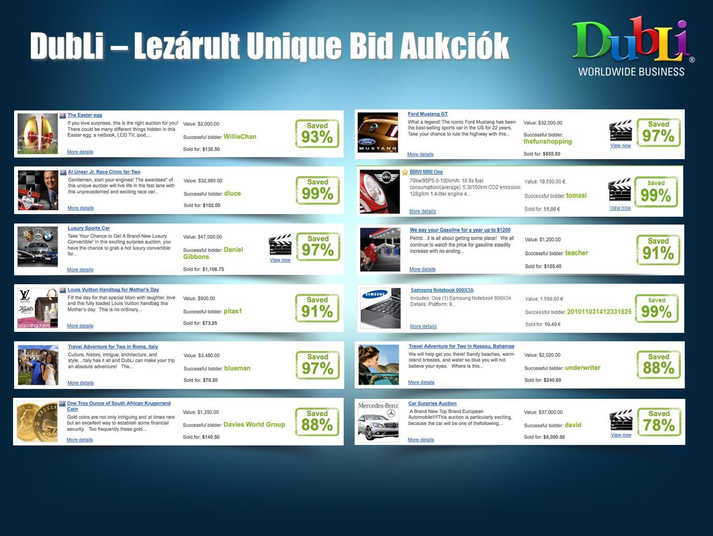 DubLi lezárult Unique Bid Aukciók Licitálás módja: auto BID Eredeti ár: 1499 € Vétel ár: 1,4 € Kredit felhasználás: 800 db (480€)