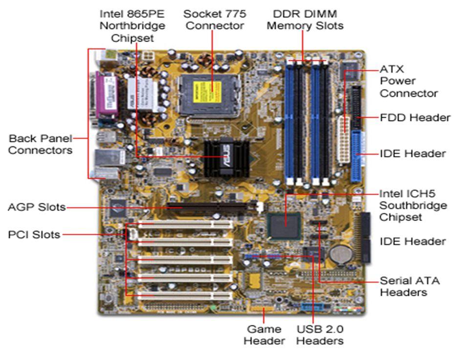 Példák belső számítógép buszokra (párhozamos) •CAMAC nukleáis mérőrendszerekhezCAMAC •Extended ISA vagy EISAExtended ISA •Industry Standard Architecture vagy ISAIndustry Standard Architecture •NuBus vagy IEEE 1196NuBus •Peripheral Component Interconnect vagy PCIPeripheral Component Interconnect •VESA Local Bus vagy VLB vagy VL-bus (videókártyákra)VESA Local Bus