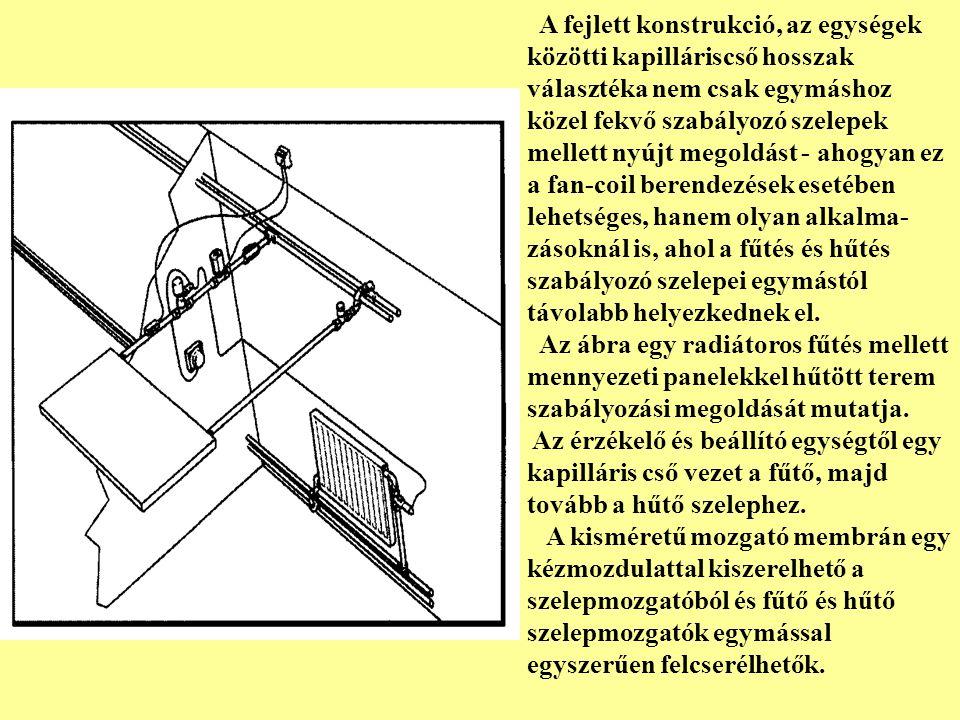 Akár a fűtő, akár a hűtőegység közelében elhelyezhető a beállító gomb, attól függően, hogy a helyszíni adottságok miatt melyik kedvezőbb.