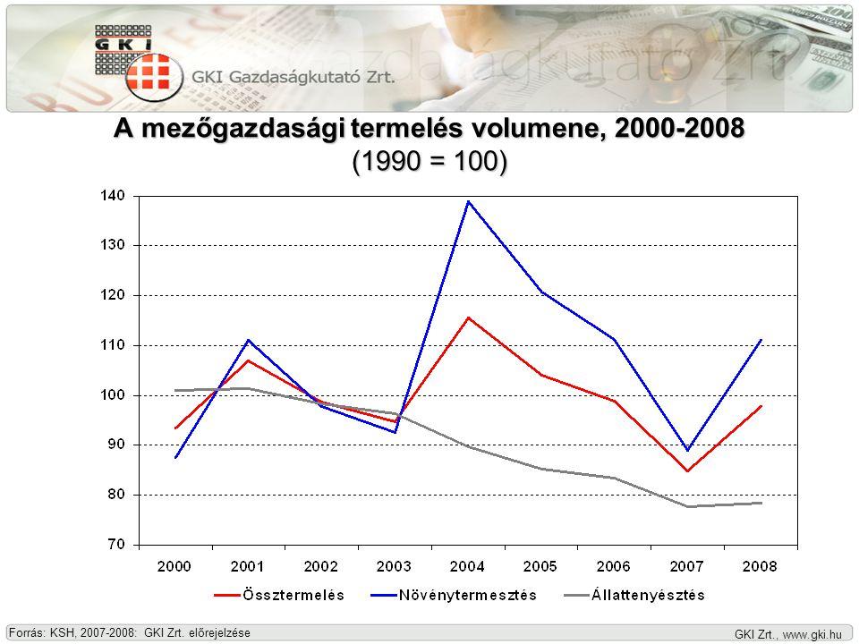 GKI Zrt., www.gki.hu Bérek és nyugdíjak reálértéke, 2002-2008 (előző év = 100) Forrás: KSH, GKI Zrt.