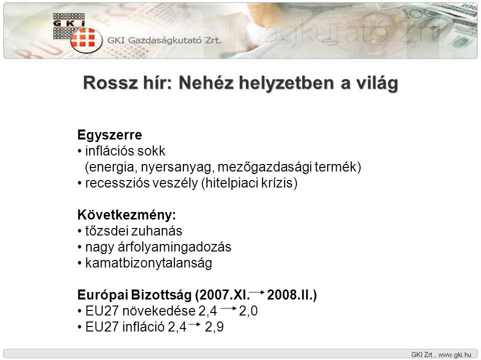 GKI Zrt., www.gki.hu Hogy érint bennünket.
