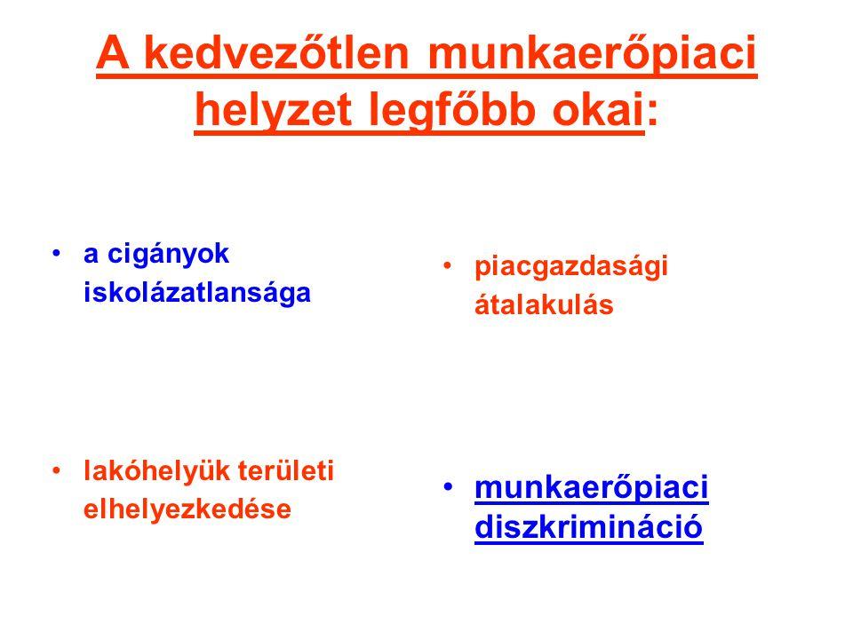 Nagyobb nyilvánosságot kapott ügyek: • 2007.július: a MÁV Zrt.