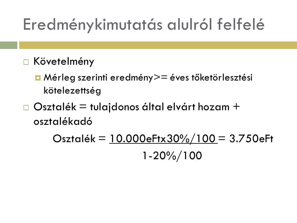 Eredménykimutatás alulról felfelé  Adózott eredmény = Mérleg szerinti eredmény + Fizetett osztalék Évek számaAdózott eredmény összege 1.Év0 + 3.750 = 3.750e Ft 2.