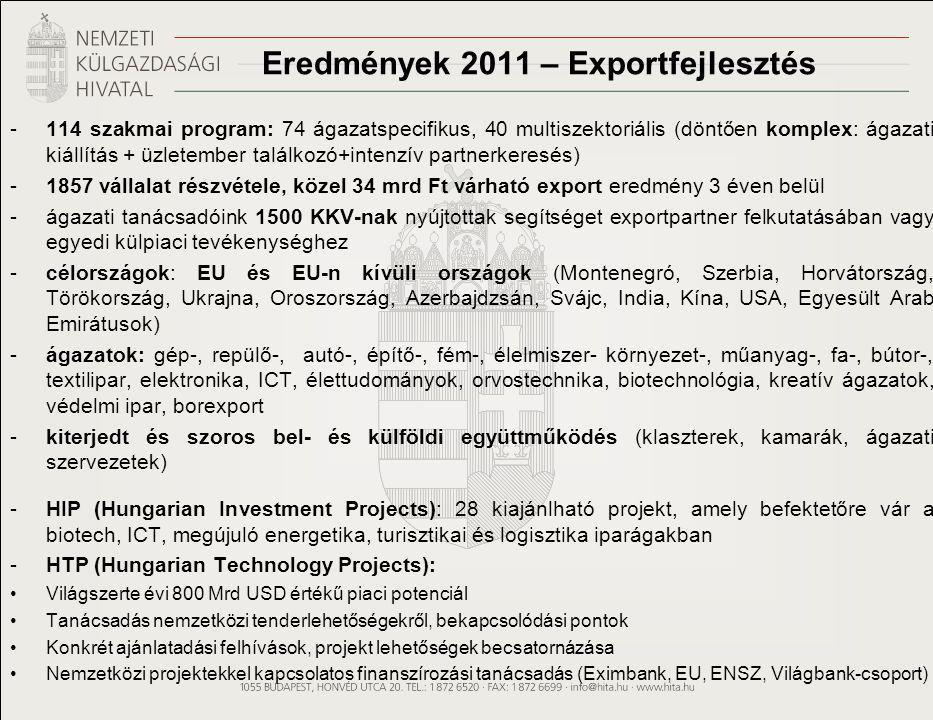 Title of the presentation | Date |‹#› Enterprise Europe Network Létrejötte •A CIP (Competitiveness and Innovation Programme – Versenyképességi és Innovációs Keretprogram) keretében hozta létre az Európai Bizottság •2008.
