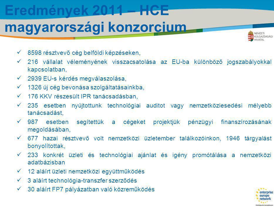 Title of the presentation | Date |‹#› Európai KKV Hét 2012 •Európai Bizottság hirdeti meg, honlap: http://ec.europa.eu/sme-weekhttp://ec.europa.eu/sme-week •idei hivatalos hét: 2012.