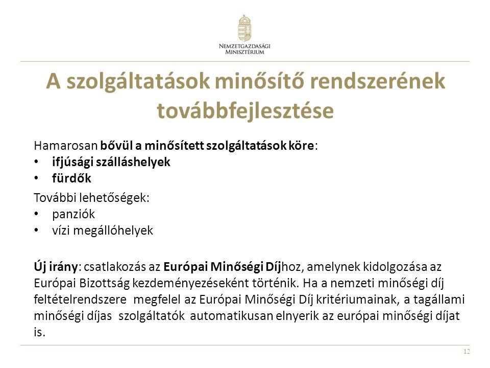 13 A béren kívüli juttatási rendszer és a SZÉP Kártya szabályozásának változásai 2013-tól