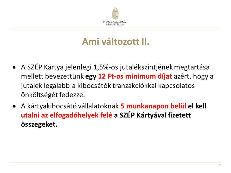 24 Ami változott III.
