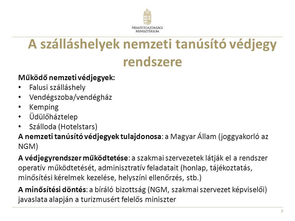 10 A védjegyrendszer működésének tapasztalatai • A Magyar Turizmus Zrt.