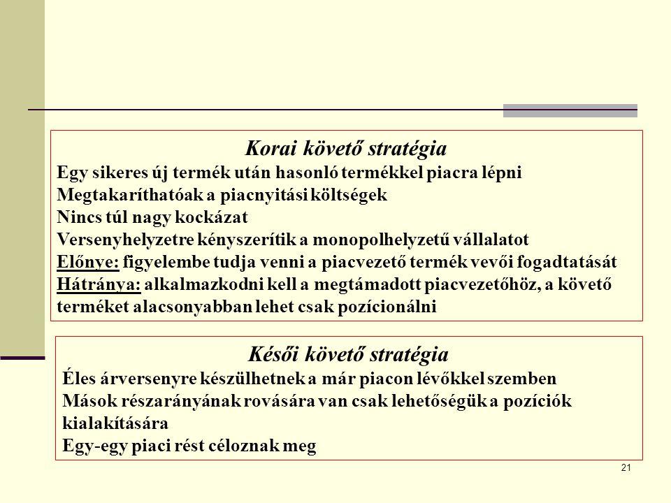 22  a.) Bolhapiac: a belépési és kilépési korlát egyaránt alacsony.