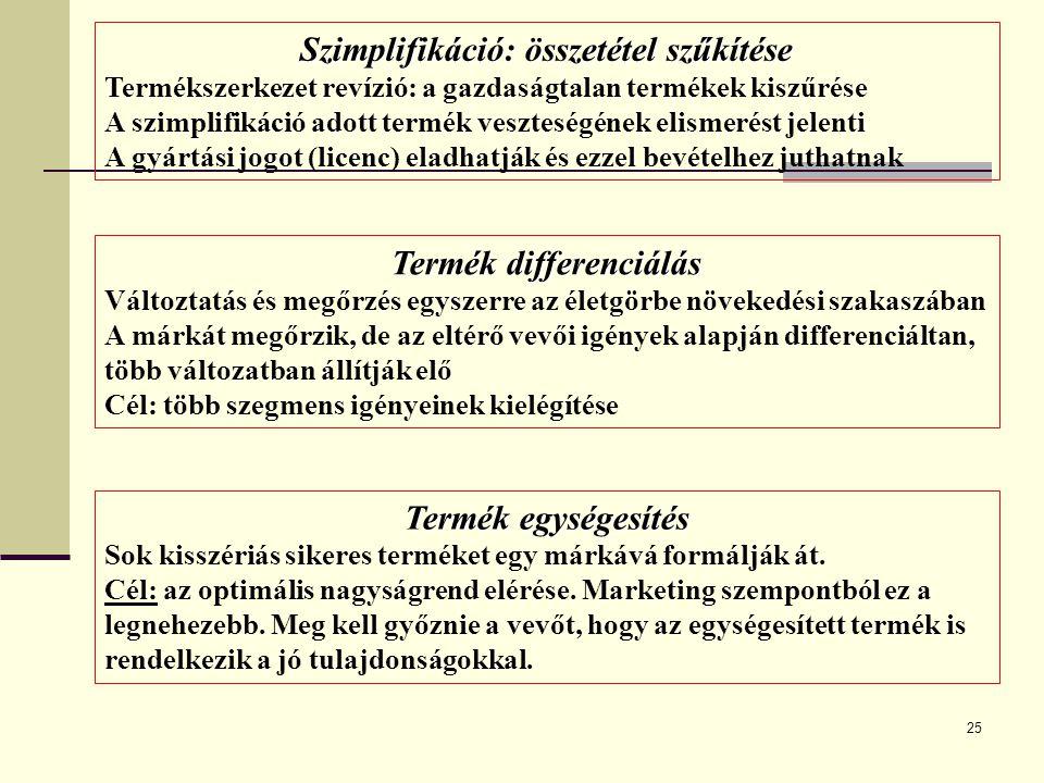 26 Diverzifikáció (Piacfoglalás) Oka: növekedési szándék vagy a váltás kényszere Horizontális diverzifikáció: A meglévő vevők számára új terméket állít előállítása változatlan márkanéven.