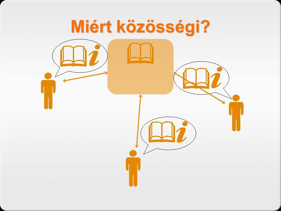 Olvasóknak •Felhasználóra szabott tartalom •Kölcsönzések nyilvántartása •Könyvespolc •Minden megosztható, elküldhető