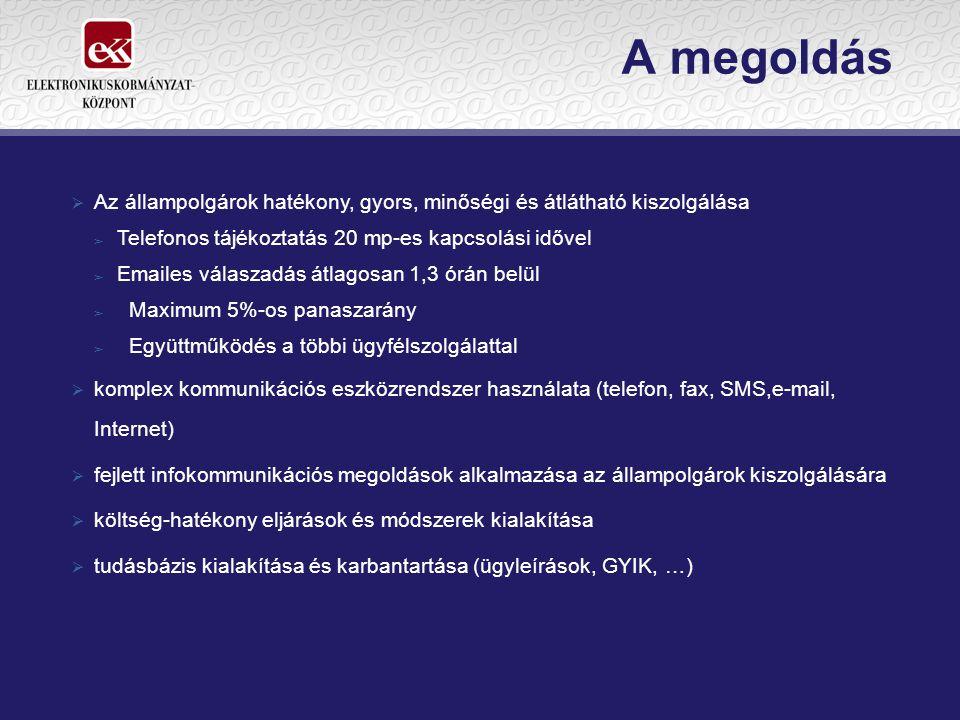 """Működési modell 1 Internet Email Telefax Telefon Postafiók Tudásbázis Ügyfél Kezelő A """"kérdés"""