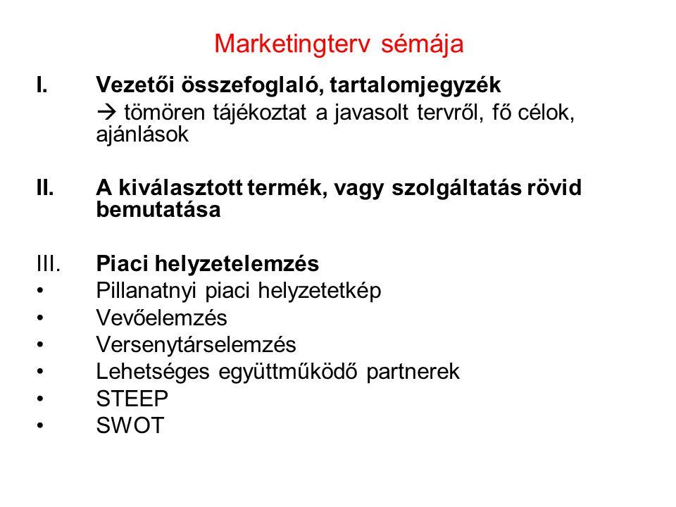 •IV.Célok –Pénzügyi célok (kívánt árbevétel/ nyereség növekedés) –Marketing célok (pl.