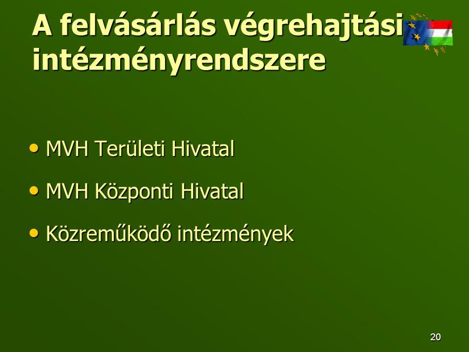 21 Közreműködő intézmények • Nem kötelezően MVH feladatok –Ellenőrzés –Készletek tárolása (közraktárak?) • Egy intézményi felelős: MVH