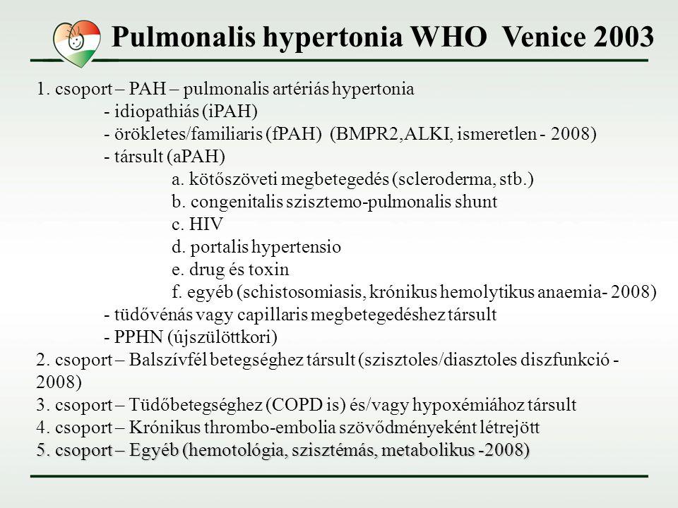 Hemodinamikai definíció - PH Definíció Jellemző Csoport • PH mean PAP>25 Hgmm Mind • Pre-capillaris PH mean PAP>15 Hgmm 1., 3., 4., 5.