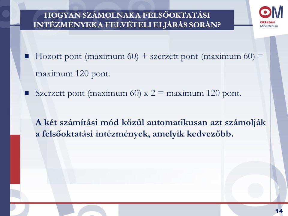 15 MINIMUMPONT n Felvételhez szükséges minimum ponthatár: 78 pont, a minimális pontszámba a felvételi pontszámon kívül beszámítható az emelt szintű érettségiért kapott többletpont is.