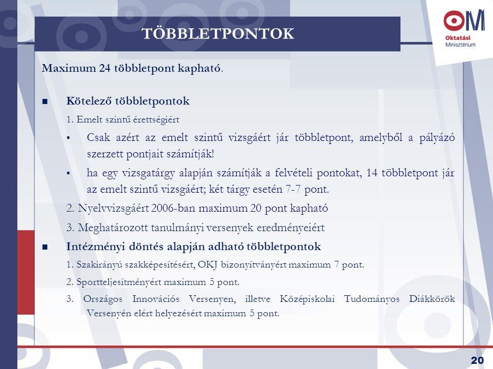 21 KÖTELEZŐ TÖBBLETPONTOK – 2.n Nyelvvizsgáért 1.