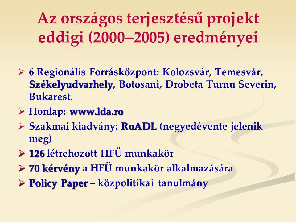 A Forrásközpontok regionális megoszlása