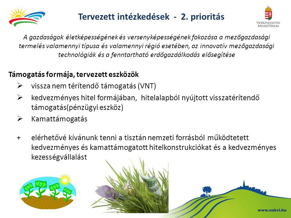 Mezőgazdasági termékek hozzáadott értékének növelése, az élelmiszerlánc erősítése 1.Élelmiszer-feldolgozó KKV-k versenyképességét célzó fejlesztések: magasabb hozzáadott értékű termékek előállítása versenyképesebb termékstruktúra kialakítása, szerkezetátalakítás, piacra jutást célzó fejlesztések.