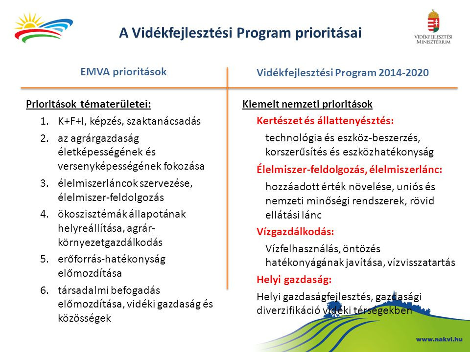 A 2014-2020 közötti Vidékfejlesztési Program tervezési keretei •Dr.
