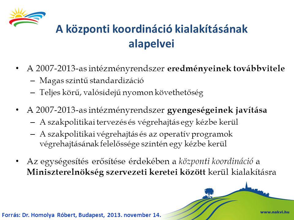 • a) Nemzeti Fejlesztési Kormánybizottság titkársági feladatainak ellátása, • b) a normatív jellegű agrártámogatások kivételével az európai uniós források felhasználása tekintetében a fejlesztéspolitikai intézményrendszerre – beleértve valamennyi irányító hatóság munkáját – vonatkozóan az egységes eljárásrendi keretek kialakítása (jogalkotás és szabályozás) az érintett minisztériumok bevonásával, valamint az egységes végrehajtási gyakorlat (értelmezési kérdések) és szabályosság kialakítása, • c) a támogatási konstrukciók megjelentetés előtti jóváhagyása, • d) az irányító hatóságok döntéseivel szemben biztosított egységes jogorvoslati rendszer működtetése, • e) egységes informatikai és monitoring rendszer kialakítása és működtetése, • f) egységes költségvetési fejezet menedzsment biztosítása, A központi koordináció feladatai a Kormány 2013.