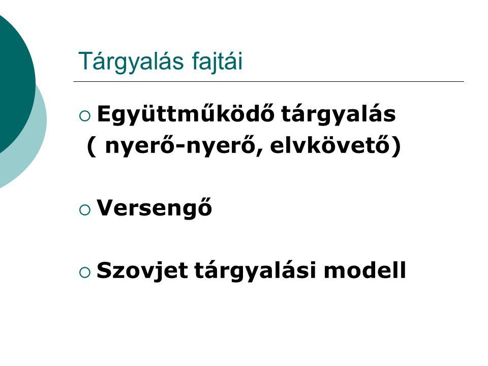 Tárgyalás fajtái  Együttműködő tárgyalás ( nyerő-nyerő, elvkövető)  Versengő  Szovjet tárgyalási modell
