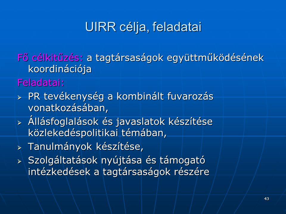 """44 Az UIRR tevékenységei Az egyik legfontosabb tevékenységi terület az informatika – egységes kommunikáció megvalósítása – CESAR projekt Egységes CIM/UIRR fuvarlevél létrehozása Egységes kódrendszer kialakítása – vasútállomások és rakodási egységek jelölésében Új fuvarozási piacok feltárása """" UIRR Általános Üzletfeltételei UIRR szerződés: A kombitársaság fuvarjogilag fuvarszervező, de a küldemények továbbításakor szállítmányozóként tevékenykedik – a szerződés összetett, tartalmaz fuvarozási és szállítmányozási elemeket is."""