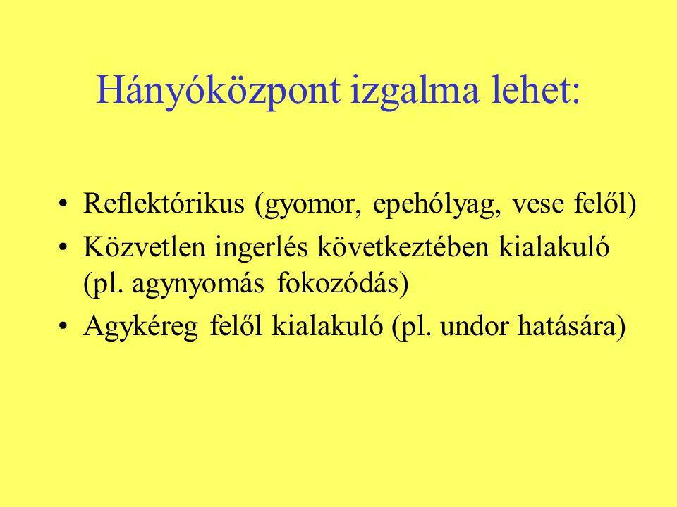 A hányás típusai időbeli lefolyás alapján: •heveny •heveny-subacut •subacut •subacut-idült •idült
