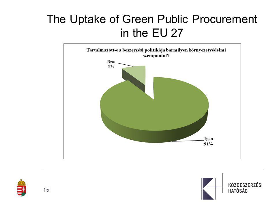 16 The Uptake of Green Public Procurement in the EU 27