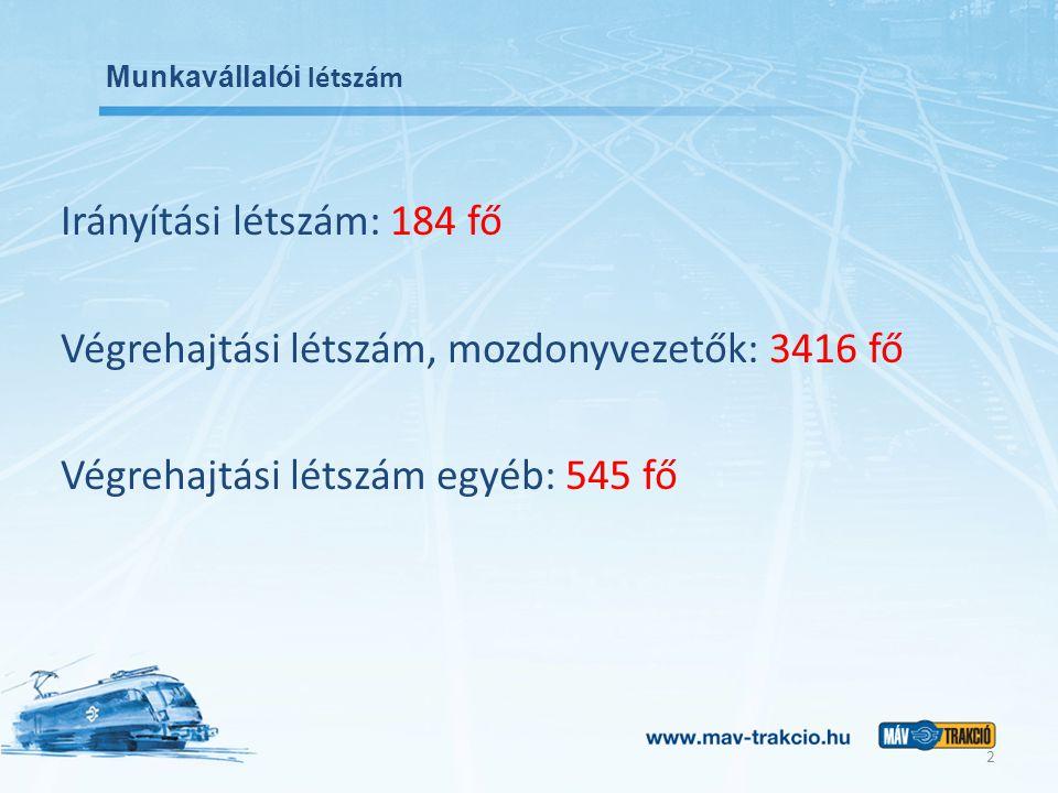 3 Gördülőállományunk Típus Darabszám Mozdonyaink 933 db  Ebből keskeny nyomközű mozdonyok 12 db 3