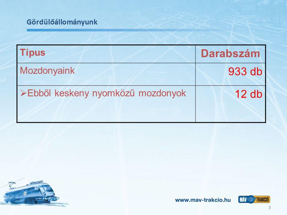 Szolgáltatásaink  Vonattovábbítási szolgáltatás ;  Vonattovábbítás a MÁV-TRAKCIÓ Zrt.