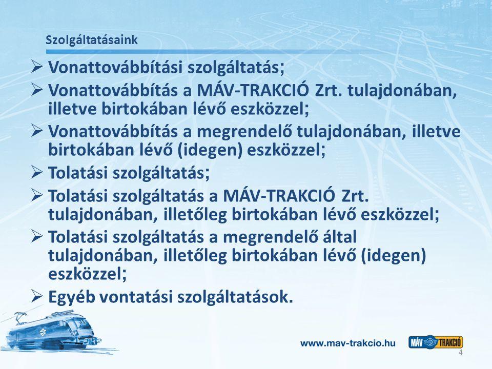 Jelenleg 41 szerződéses ügyfelünk van:  33 hazai ügyfél Kiemelt hazai partnereink: MÁV-START Zrt.