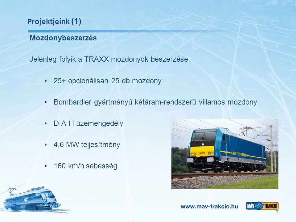 Projektjeink (2/a) Integrált vontatás tervezési és irányítási rendszer VTIR Vontatás Tervező és Irányító Rendszer szoftver alkalmazás – MB.Rail – MICROBUS.Rail – IVU szoftver – menetrendi adatok alapján a vontatás- szolgáltatás tervezését és irányítását lehet elvégezni a rendszerrel.