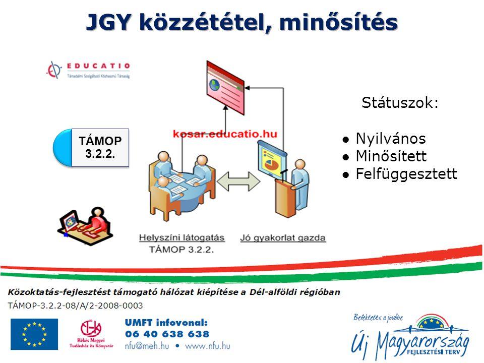 Köszönöm a figyelmet! Krauszné Simon Nóra Tel.: 06-20/2300-468 E-mail: nora.krauszne@bmtk.hu